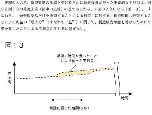 Sotoku7_fig13_0609.png