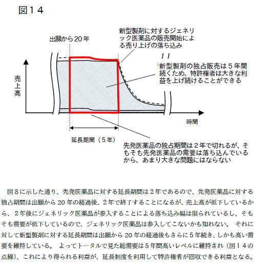 Sotoku7_fig14kai_5.png
