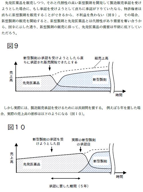 Sotoku7_fig9-10_0609.png