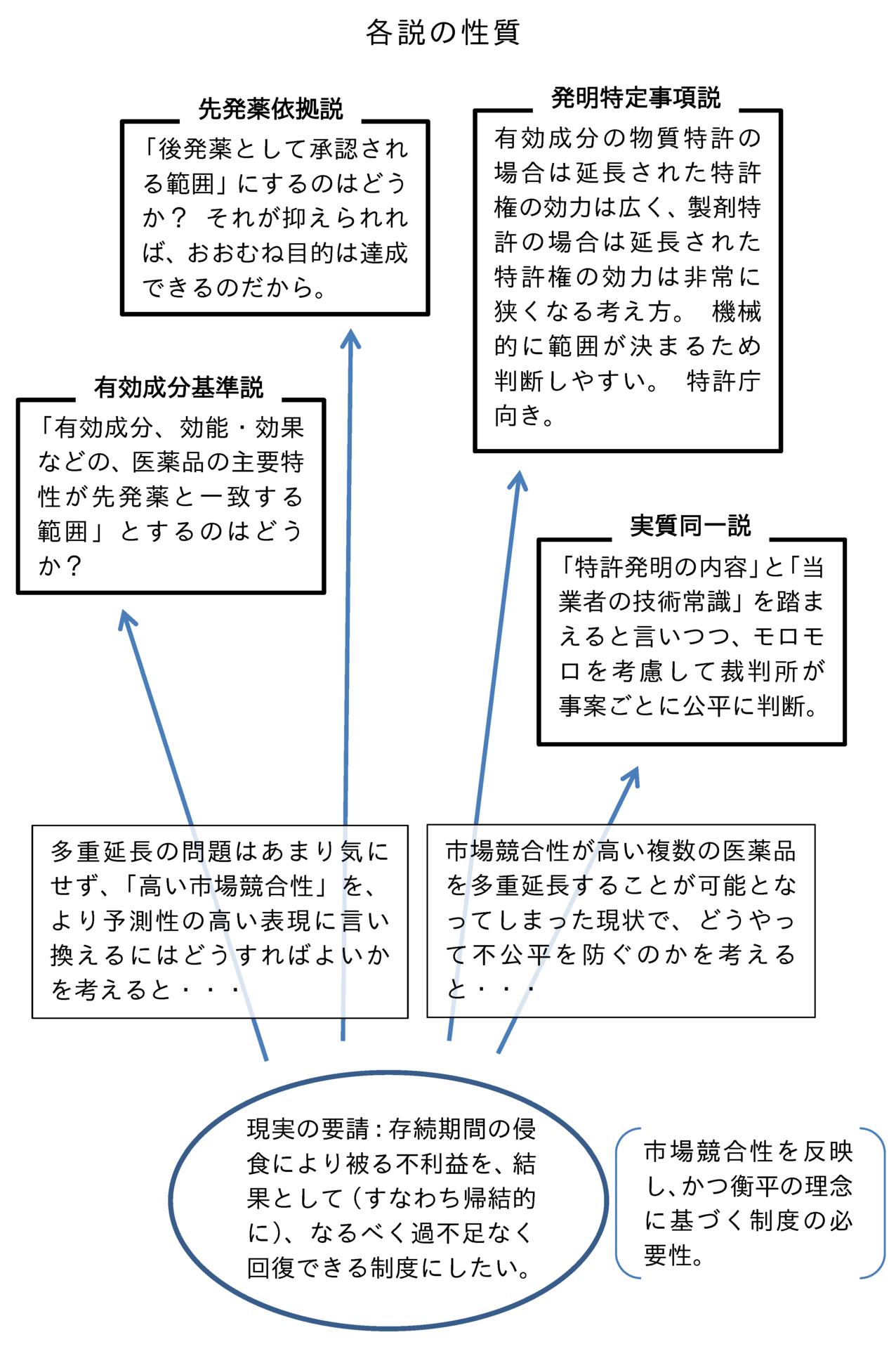 shinonara2018kakusetsu2.png