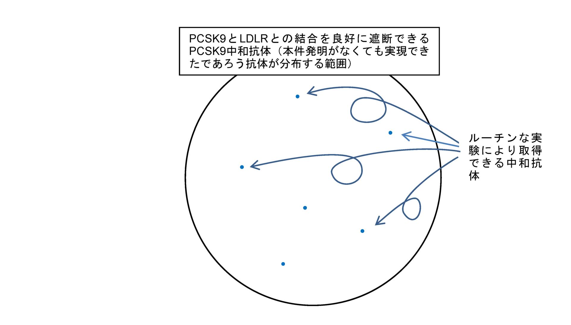 2020pcsk9_01-2.png