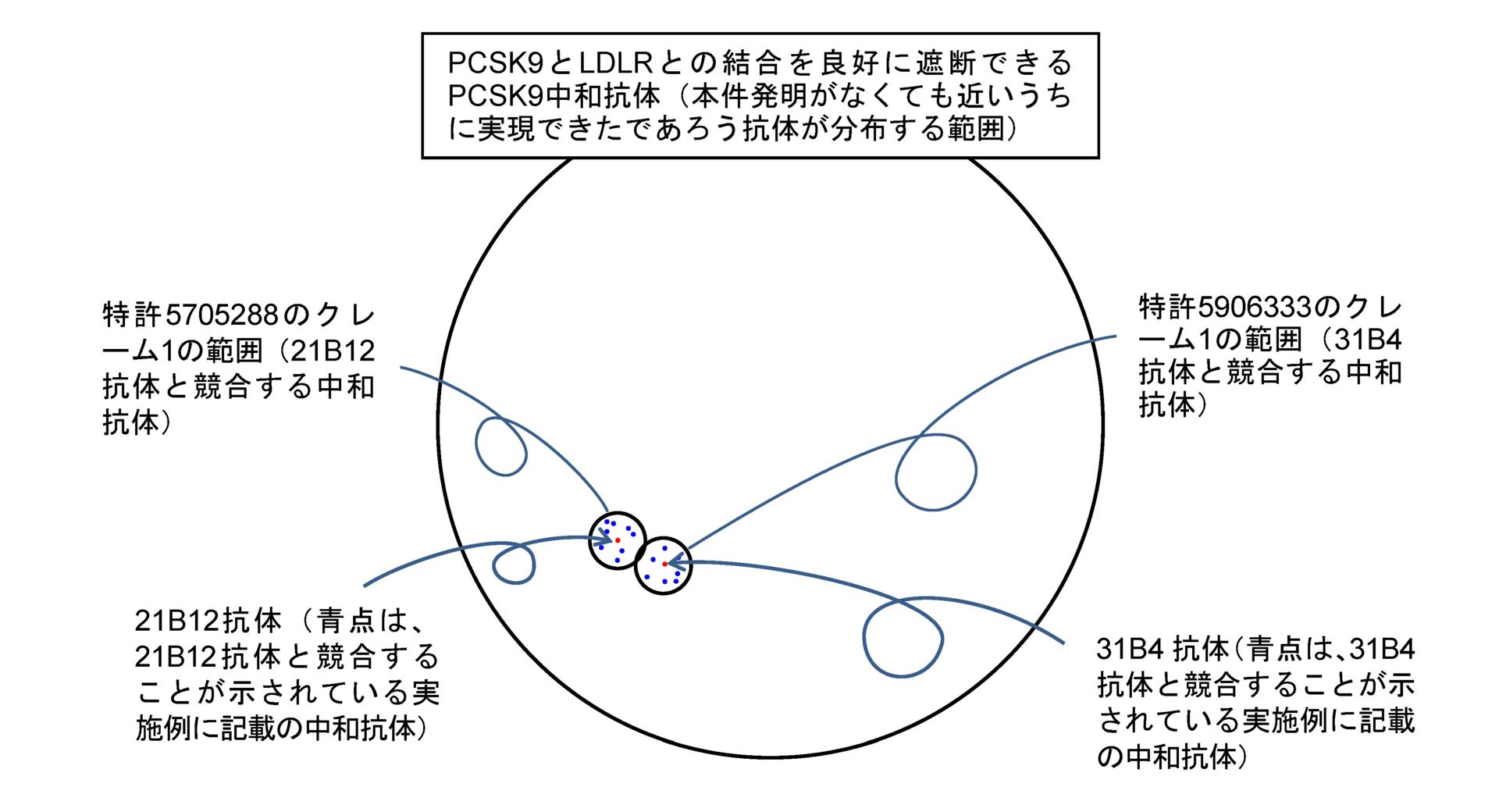 2020pcsk9_02.png