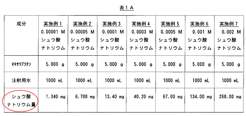 JP4430229B2-table1a_.png