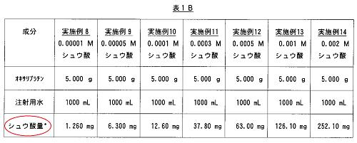 JP4430229B2-table1b_.png