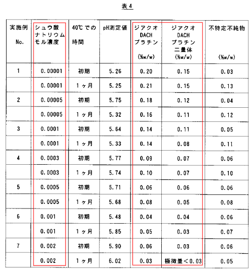JP4430229B2-table4.png