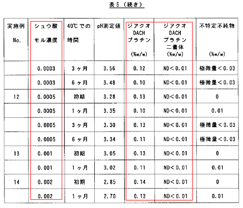 JP4430229B2-table5-2.png