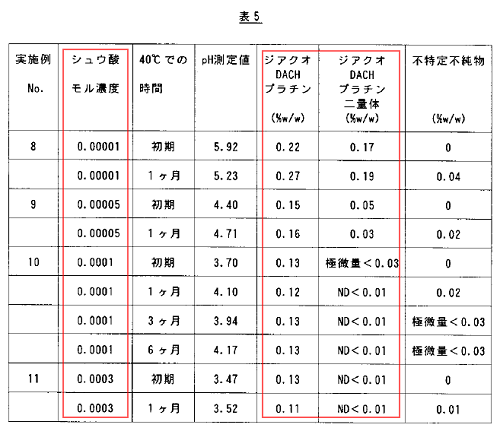 JP4430229B2-table5.png