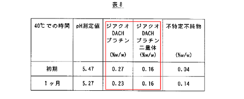 JP4430229B2-table8_.png