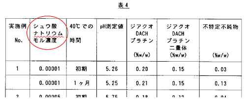 JP4430229_Table4pw.png