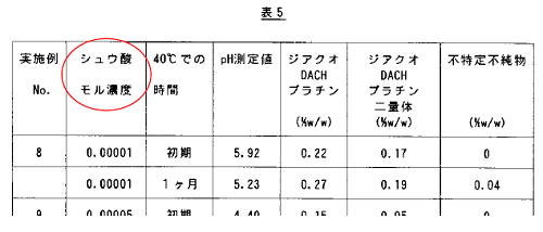 JP4430229_Table5p.png