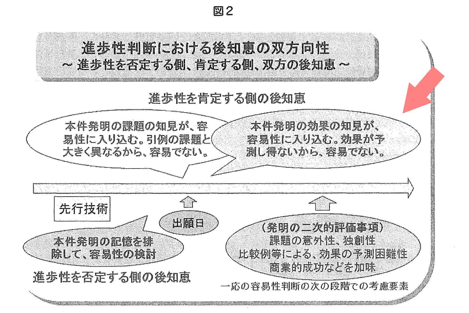 Miyazaki_ChizaiP_2020-v18n213_fig2.png
