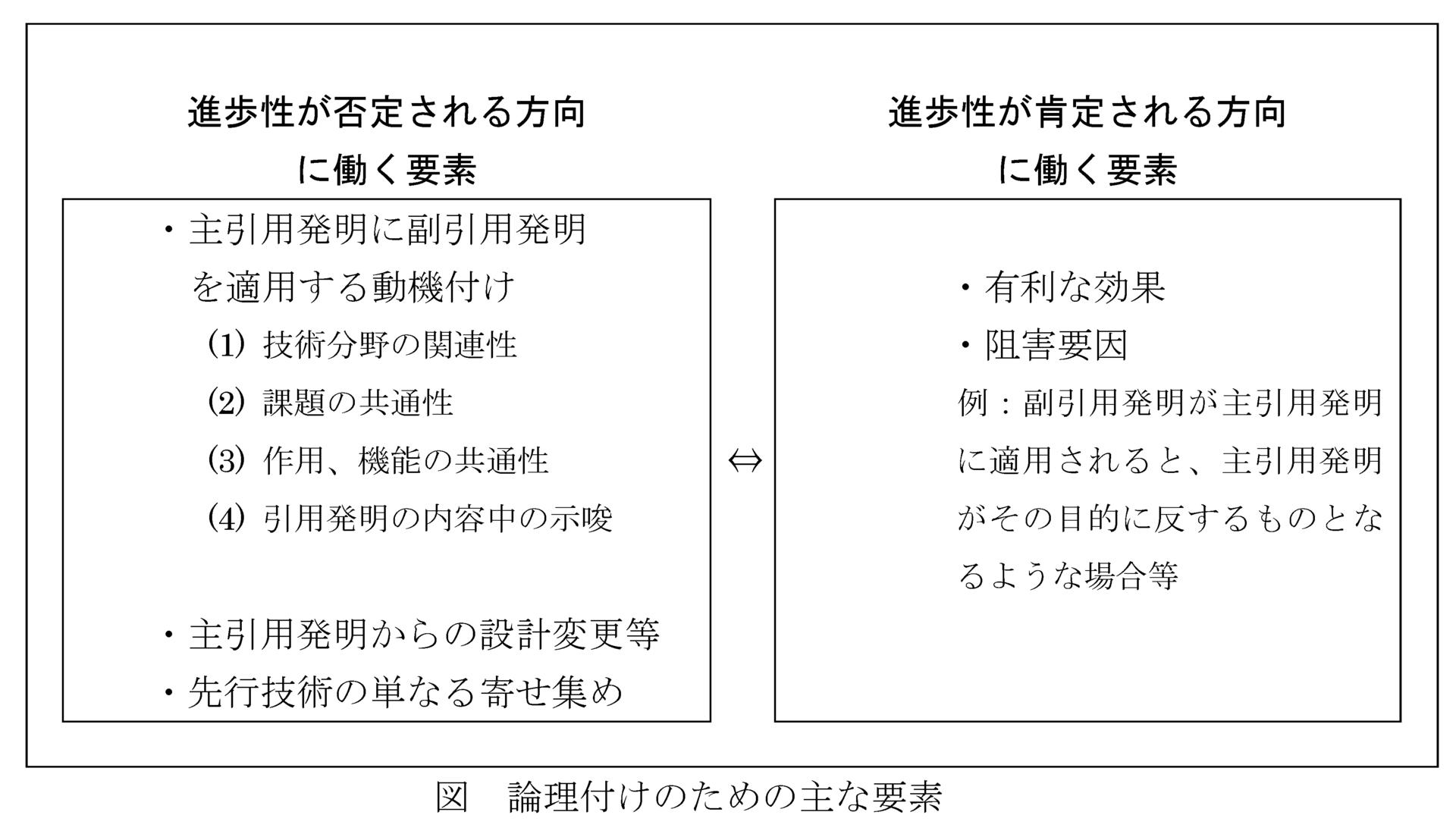 shinsakijunIII-2-2_20191007.png